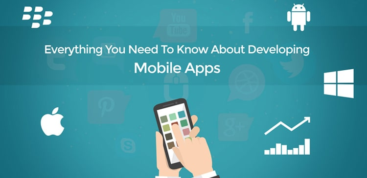 p3 - Mobile Application Development in Chandigarh Mohali