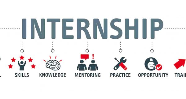 internship in vellore oin5901ys0ivdprfi79yqscsc7uur8wa87uxkesakg - #1 Industrial Training Company In Chandigarh|Mohali